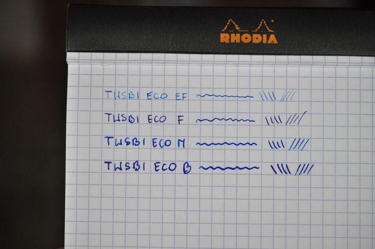 TWSBI ECO porowananie rozmiarow stalowek